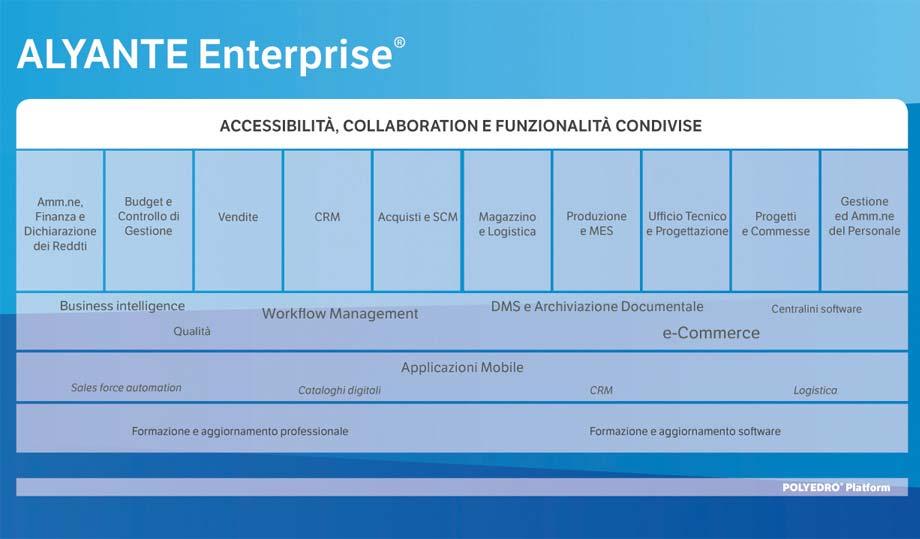 Logo di Alyante Enterprise, ERP per medie e grandi imprese